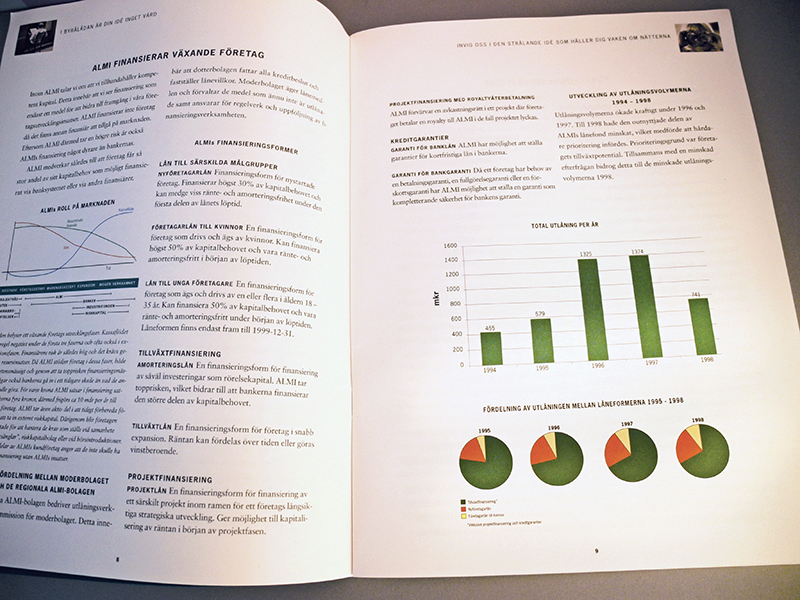 Almi Annual report
